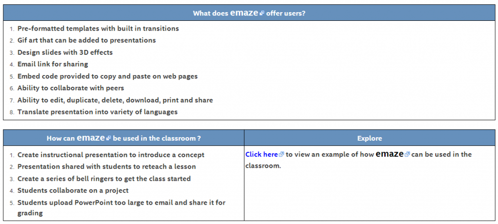 emaze intel classroom presentation challenge